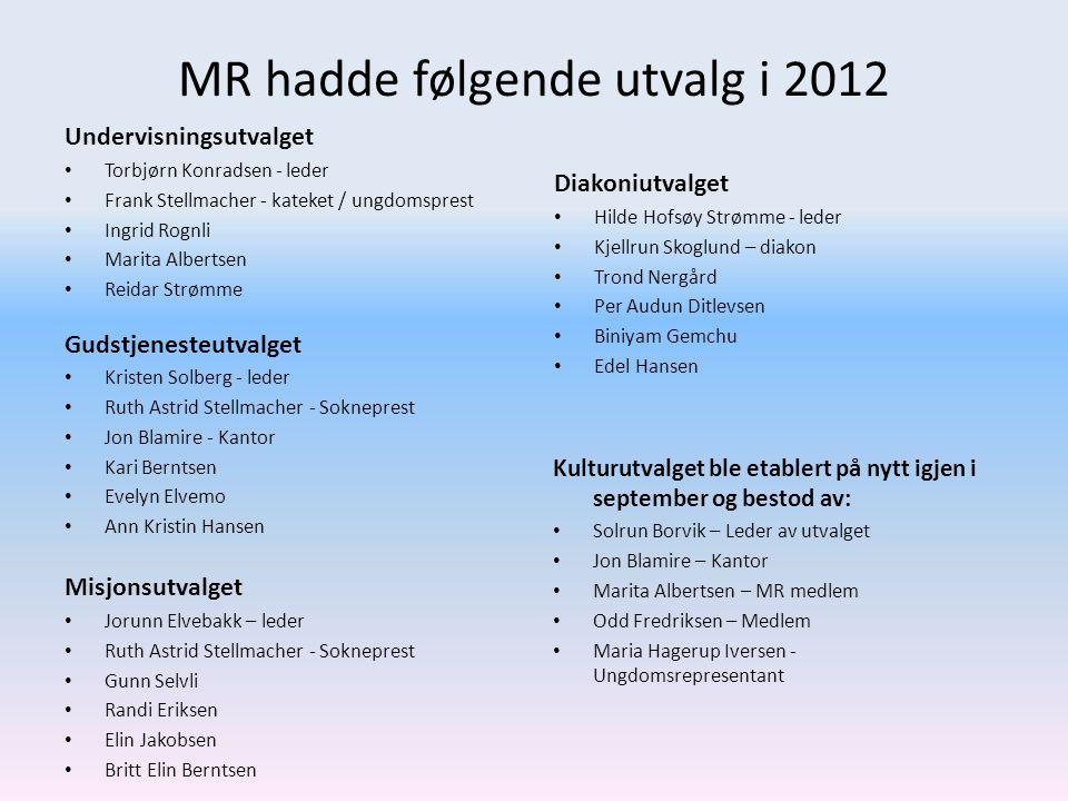 MR hadde følgende utvalg i 2012 Undervisningsutvalget • Torbjørn Konradsen - leder • Frank Stellmacher - kateket / ungdomsprest • Ingrid Rognli • Mari