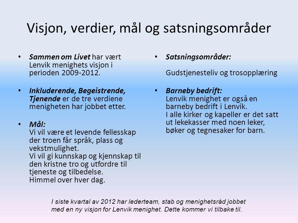 Visjon, verdier, mål og satsningsområder • Sammen om Livet har vært Lenvik menighets visjon i perioden 2009-2012. • Inkluderende, Begeistrende, Tjenen