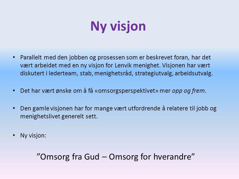 Ny visjon • Parallelt med den jobben og prosessen som er beskrevet foran, har det vært arbeidet med en ny visjon for Lenvik menighet. Visjonen har vær