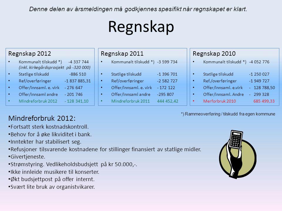 Regnskap Regnskap 2011 • Kommunalt tilskudd *)-3 599 734 • Statlige tilskudd-1 396 701 • Ref/overføringer-2 582 727 • Offer/innsaml. e. virk- 172 122
