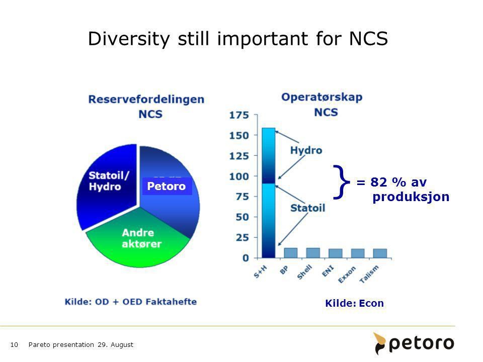 Pareto presentation 29. August10 Diversity still important for NCS = 82 % av produksjon } Kilde: Econ Petoro