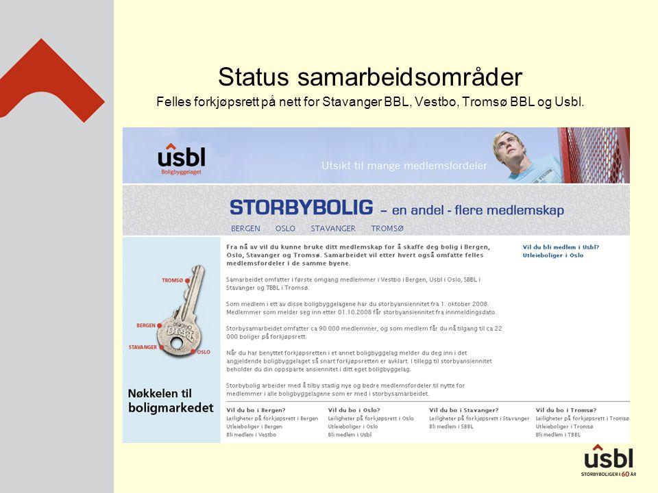 Status samarbeidsområder Felles forkjøpsrett på nett for Stavanger BBL, Vestbo, Tromsø BBL og Usbl.