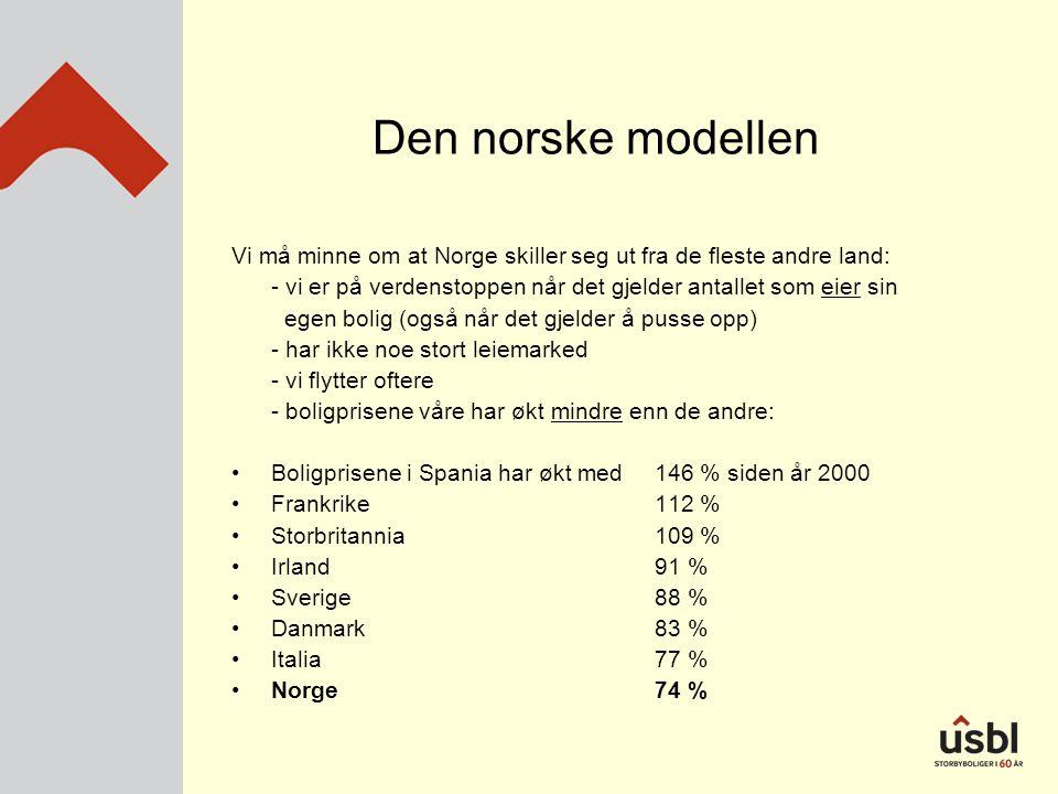 Den norske modellen Vi må minne om at Norge skiller seg ut fra de fleste andre land: - vi er på verdenstoppen når det gjelder antallet som eier sin egen bolig (også når det gjelder å pusse opp) - har ikke noe stort leiemarked - vi flytter oftere - boligprisene våre har økt mindre enn de andre: •Boligprisene i Spania har økt med 146 % siden år 2000 •Frankrike 112 % •Storbritannia109 % •Irland91 % •Sverige88 % •Danmark83 % •Italia77 % •Norge 74 %