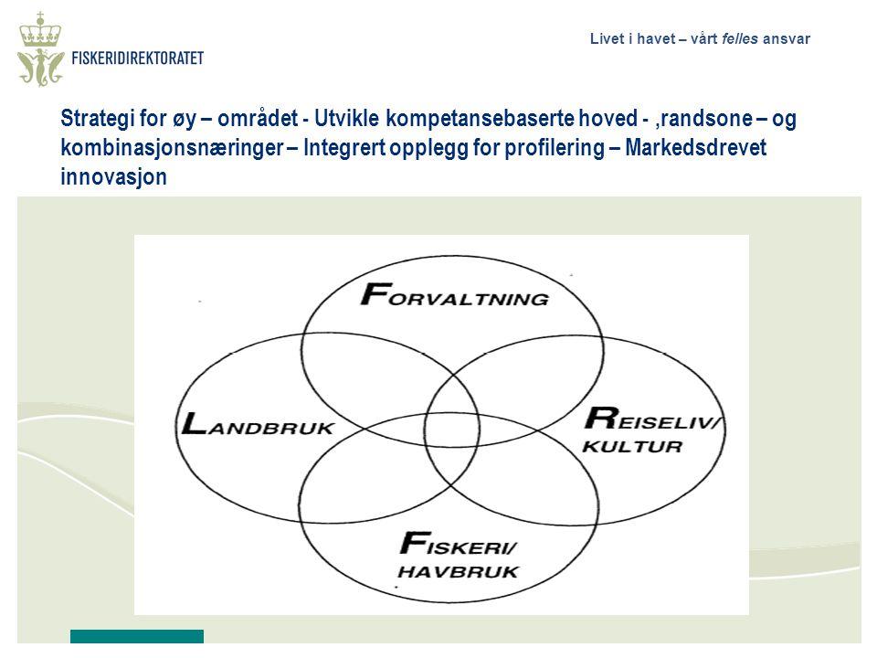 Livet i havet – vårt felles ansvar Strategi for øy – området - Utvikle kompetansebaserte hoved -,randsone – og kombinasjonsnæringer – Integrert opplegg for profilering – Markedsdrevet innovasjon