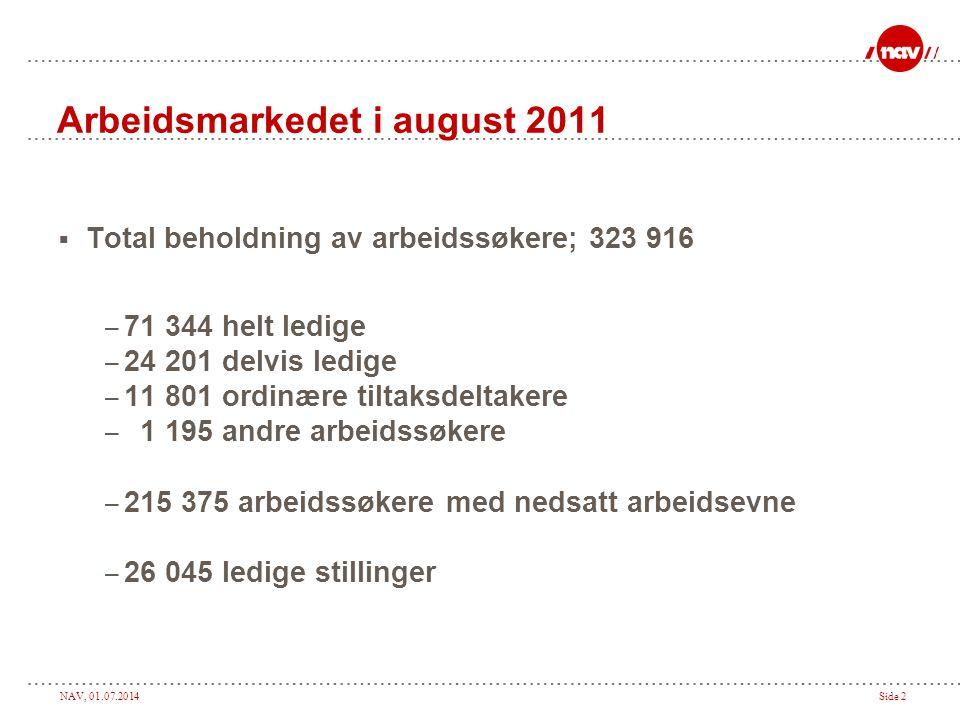 NAV, 01.07.2014Side 2 Arbeidsmarkedet i august 2011  Total beholdning av arbeidssøkere; 323 916 – 71 344 helt ledige – 24 201 delvis ledige – 11 801