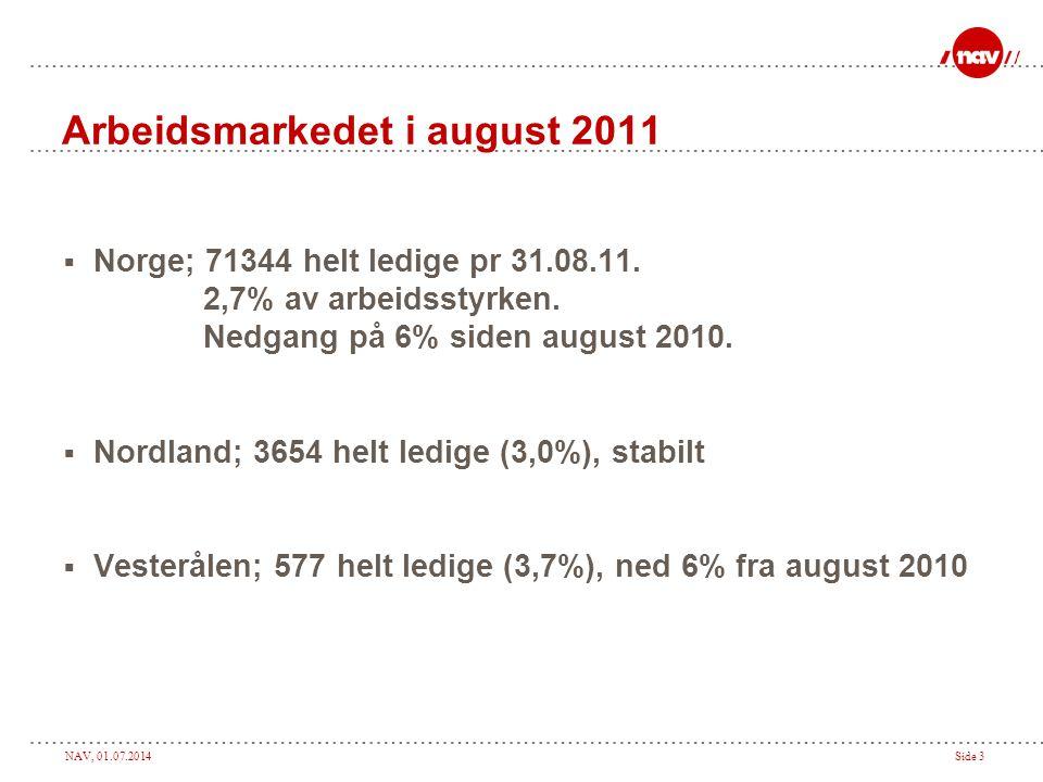 NAV, 01.07.2014Side 3 Arbeidsmarkedet i august 2011  Norge; 71344 helt ledige pr 31.08.11. 2,7% av arbeidsstyrken. Nedgang på 6% siden august 2010. 