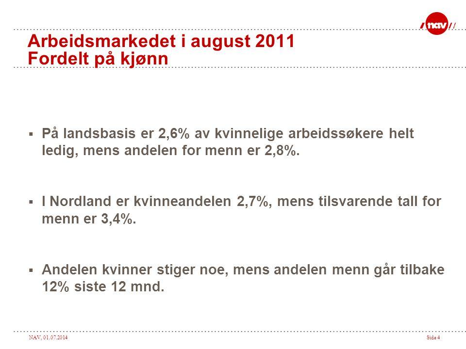NAV, 01.07.2014Side 4 Arbeidsmarkedet i august 2011 Fordelt på kjønn  På landsbasis er 2,6% av kvinnelige arbeidssøkere helt ledig, mens andelen for menn er 2,8%.