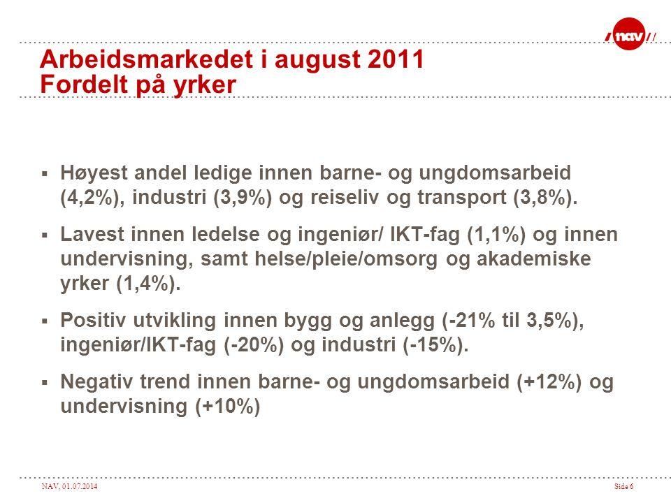 NAV, 01.07.2014Side 6 Arbeidsmarkedet i august 2011 Fordelt på yrker  Høyest andel ledige innen barne- og ungdomsarbeid (4,2%), industri (3,9%) og reiseliv og transport (3,8%).