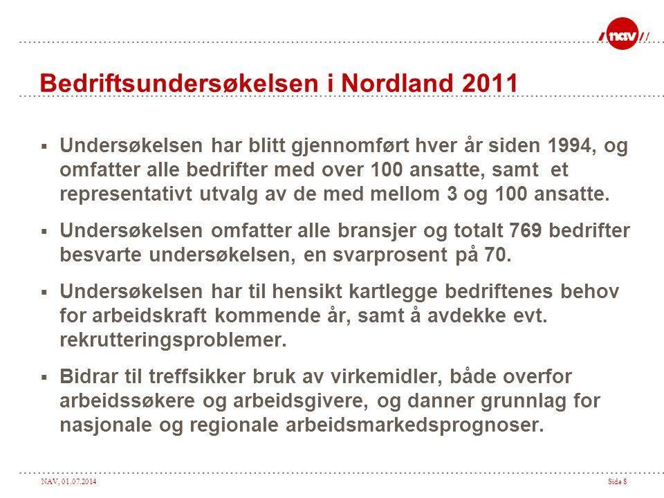 NAV, 01.07.2014Side 8 Bedriftsundersøkelsen i Nordland 2011  Undersøkelsen har blitt gjennomført hver år siden 1994, og omfatter alle bedrifter med over 100 ansatte, samt et representativt utvalg av de med mellom 3 og 100 ansatte.