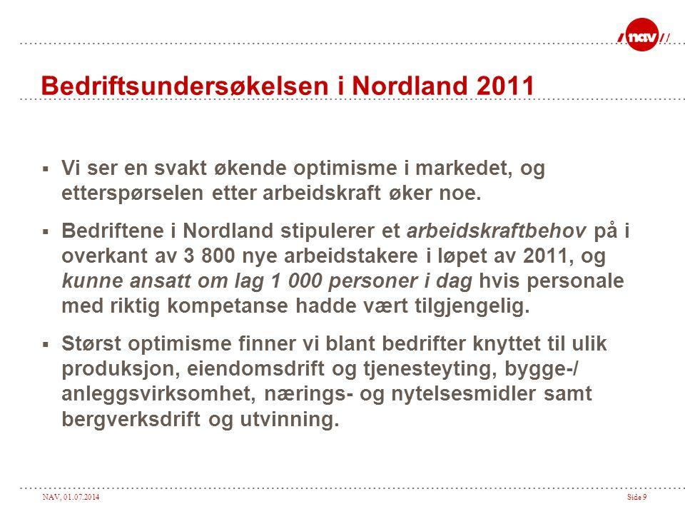 NAV, 01.07.2014Side 9  Vi ser en svakt økende optimisme i markedet, og etterspørselen etter arbeidskraft øker noe.  Bedriftene i Nordland stipulerer