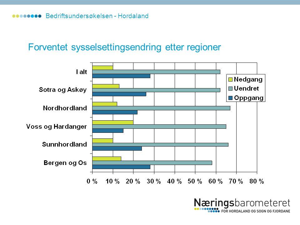 Forventet sysselsettingsendring etter regioner Bedriftsundersøkelsen - Hordaland
