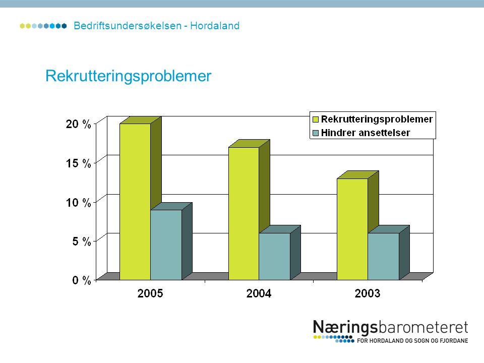 Rekrutteringsproblemer Bedriftsundersøkelsen - Hordaland