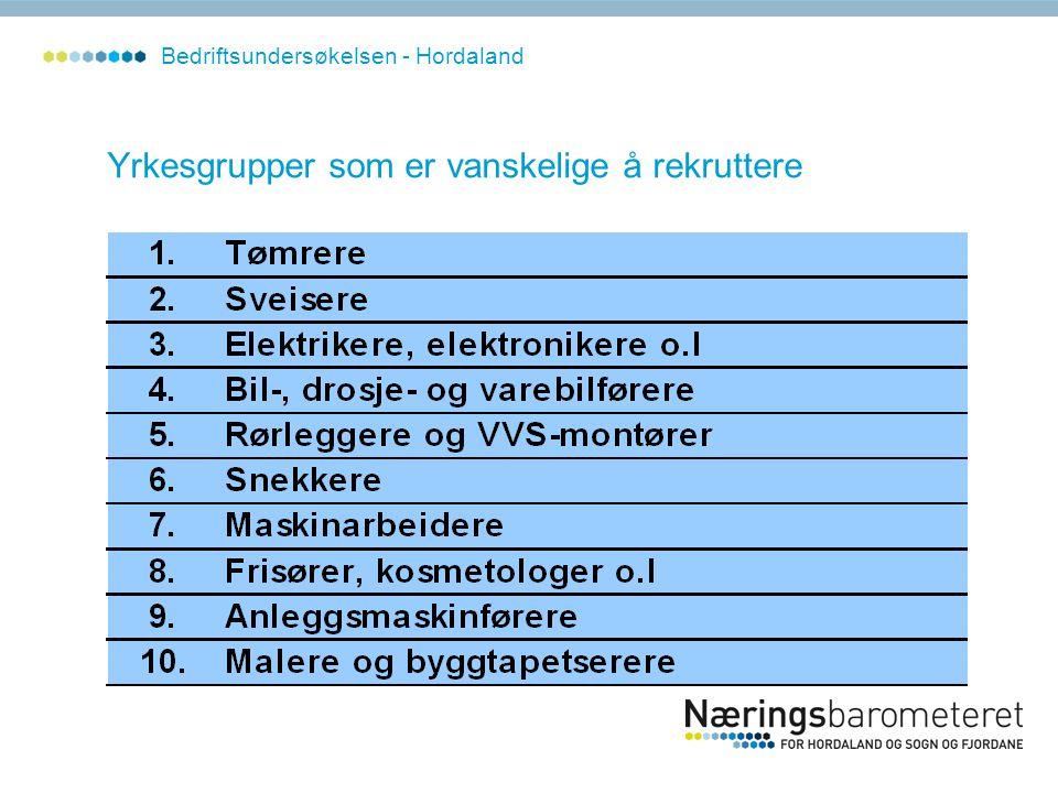 Yrkesgrupper som er vanskelige å rekruttere Bedriftsundersøkelsen - Hordaland