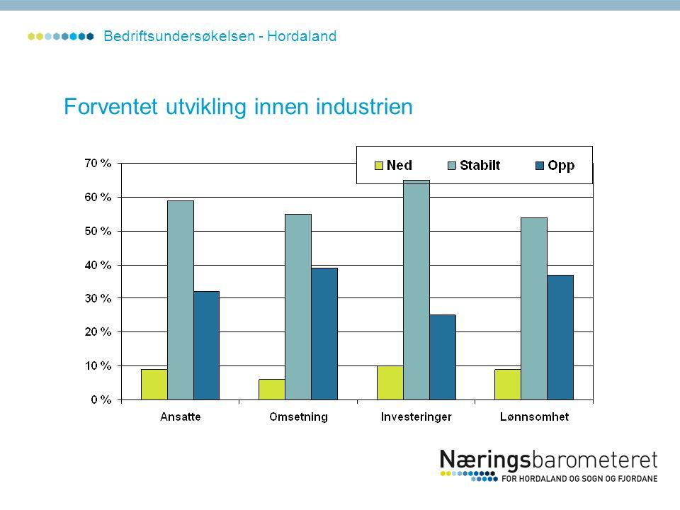 Forventet utvikling innen industrien Bedriftsundersøkelsen - Hordaland