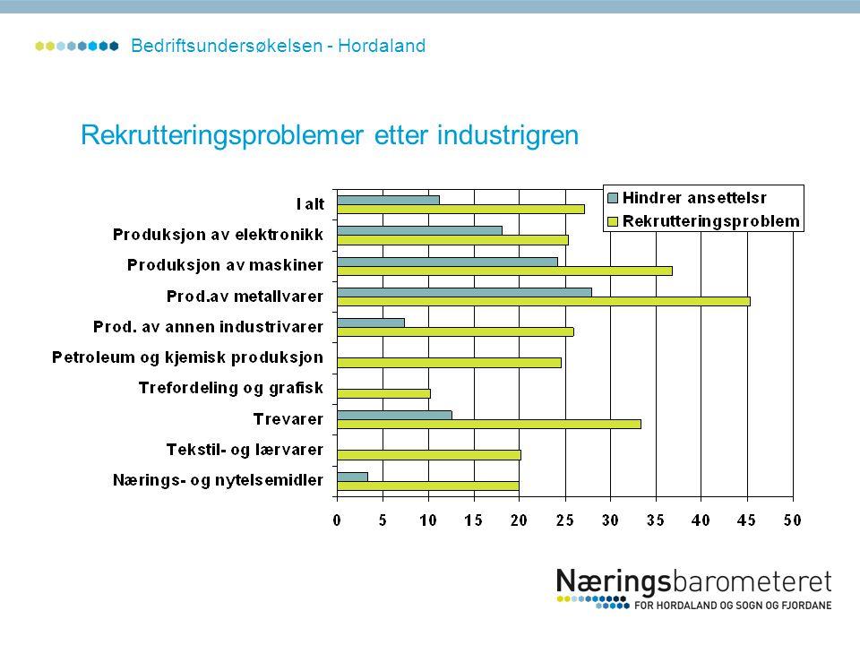 Rekrutteringsproblemer etter industrigren Bedriftsundersøkelsen - Hordaland