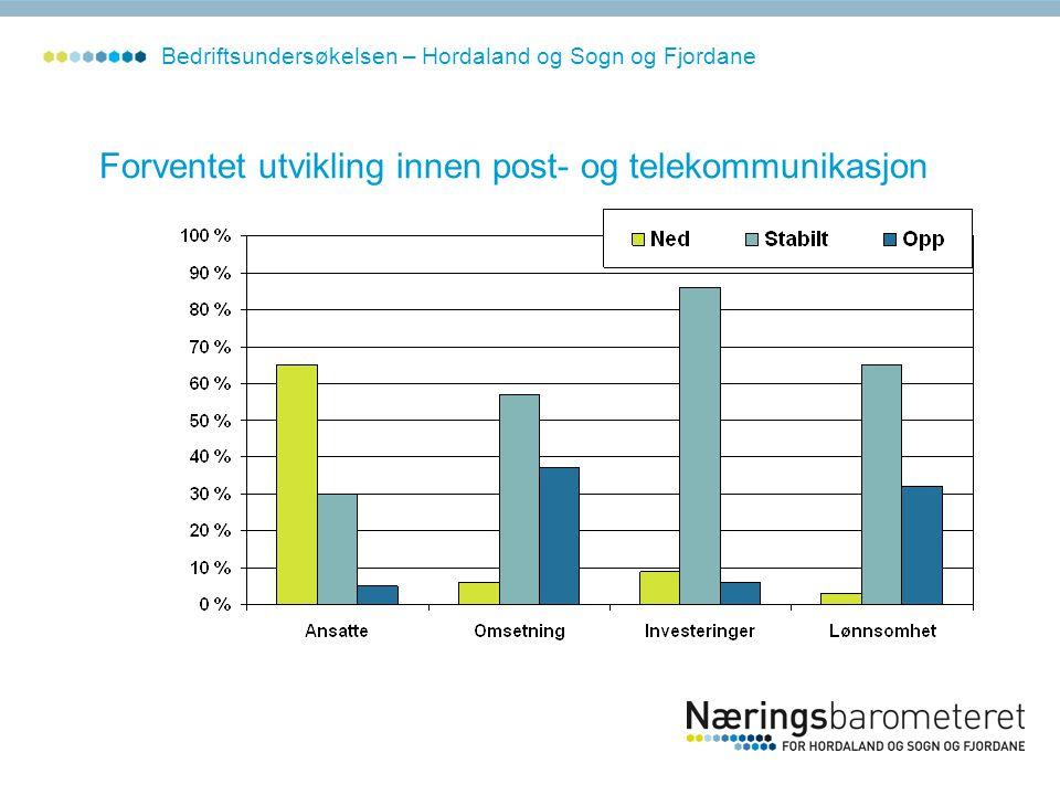 Forventet utvikling innen post- og telekommunikasjon Bedriftsundersøkelsen – Hordaland og Sogn og Fjordane