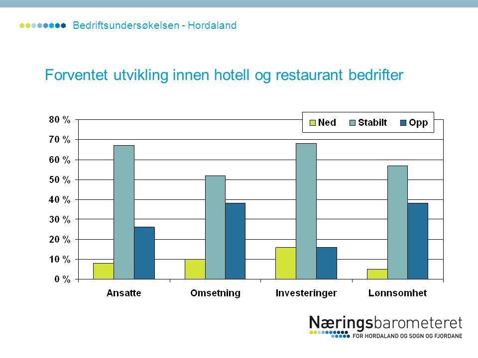 Forventet utvikling innen hotell og restaurant bedrifter Bedriftsundersøkelsen - Hordaland