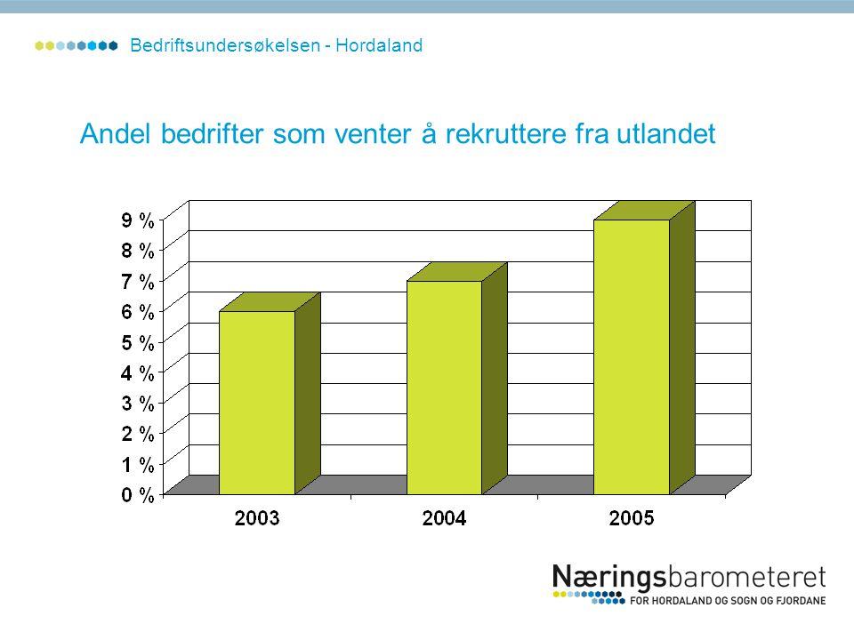 Andel bedrifter som venter å rekruttere fra utlandet Bedriftsundersøkelsen - Hordaland