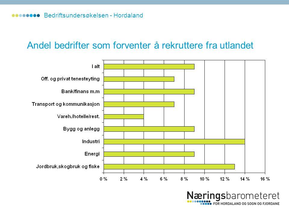 Andel bedrifter som forventer å rekruttere fra utlandet Bedriftsundersøkelsen - Hordaland