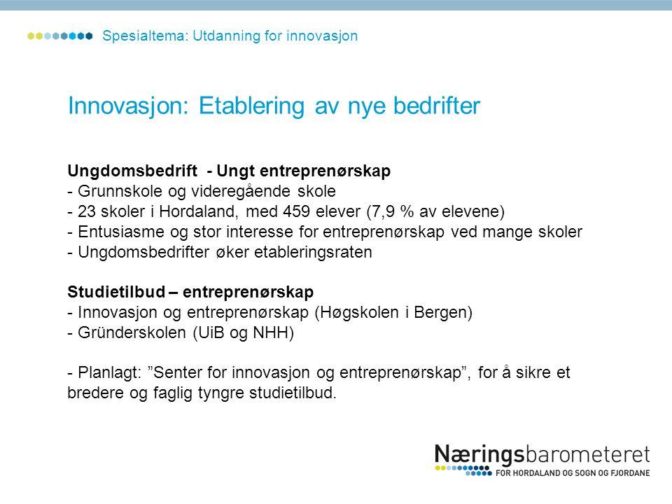 Innovasjon: Etablering av nye bedrifter Spesialtema: Utdanning for innovasjon Ungdomsbedrift - Ungt entreprenørskap - Grunnskole og videregående skole