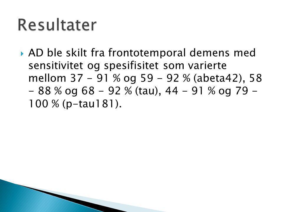  AD ble skilt fra frontotemporal demens med sensitivitet og spesifisitet som varierte mellom 37 - 91 % og 59 - 92 % (abeta42), 58 - 88 % og 68 - 92 % (tau), 44 - 91 % og 79 - 100 % (p-tau181).