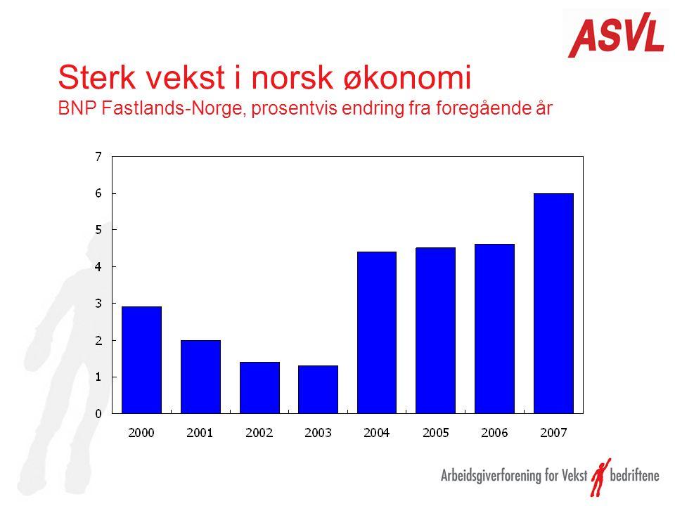 Sterk vekst i norsk økonomi BNP Fastlands-Norge, prosentvis endring fra foregående år