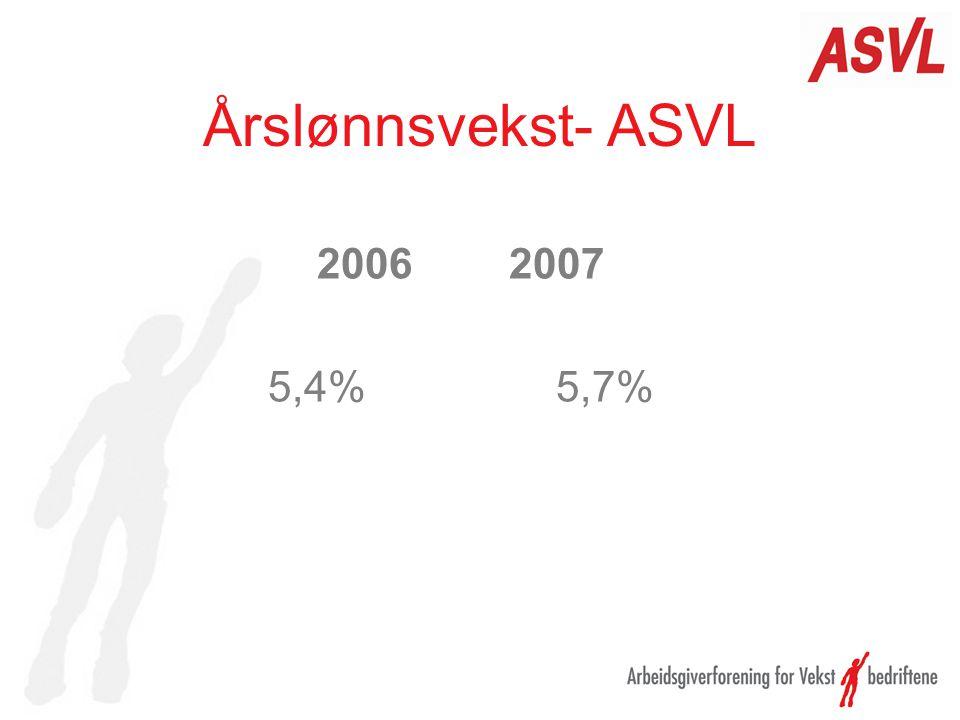 Årslønnsvekst- ASVL 20062007 5,4%5,7%