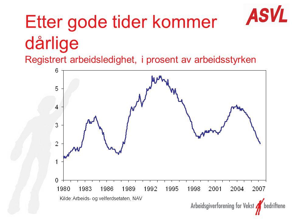 Etter gode tider kommer dårlige Registrert arbeidsledighet, i prosent av arbeidsstyrken Kilde: Arbeids- og velferdsetaten, NAV