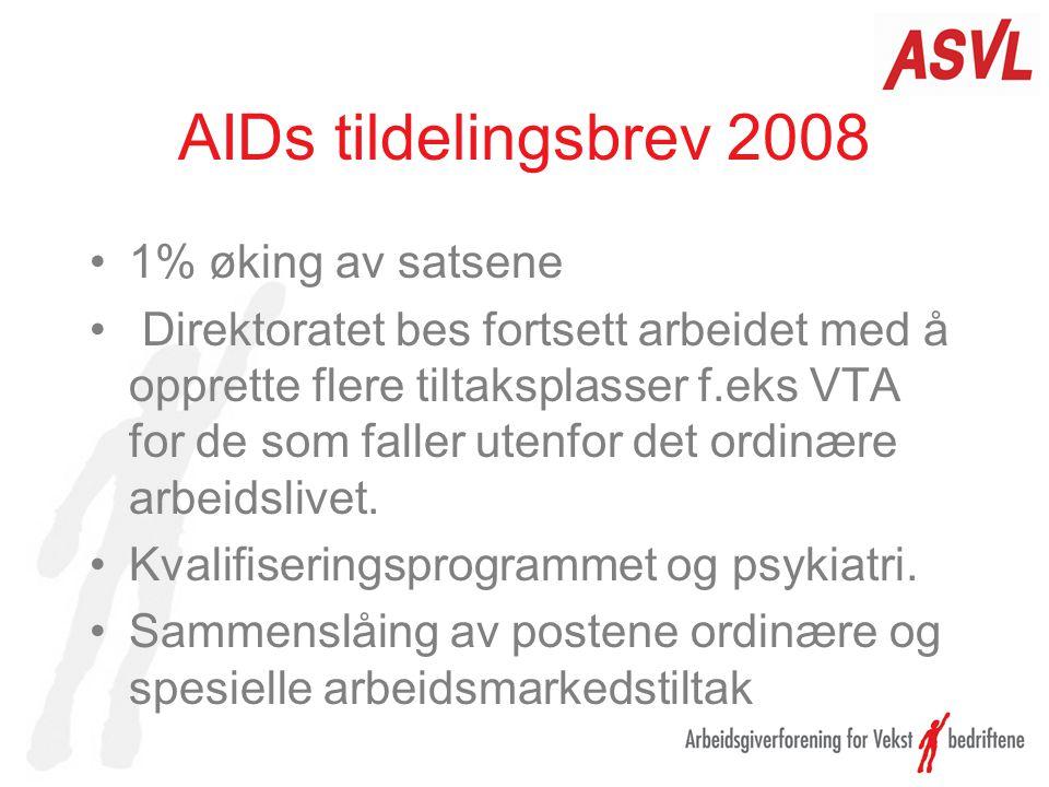 AIDs tildelingsbrev 2008 •1% øking av satsene • Direktoratet bes fortsett arbeidet med å opprette flere tiltaksplasser f.eks VTA for de som faller ute