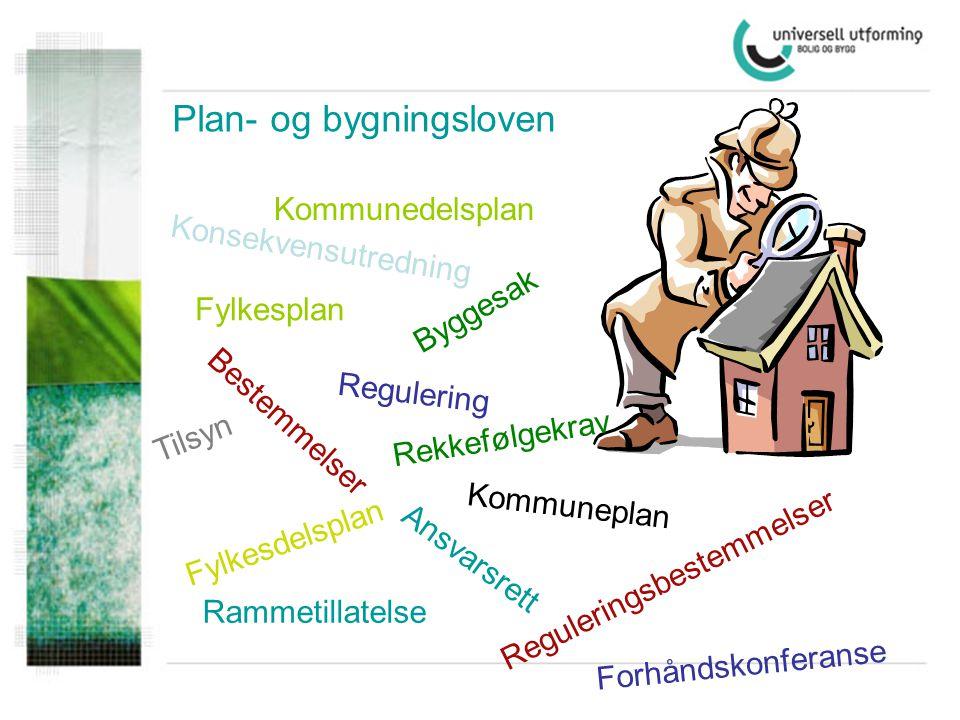 Plan- og bygningsloven Tilsyn Reguleringsbestemmelser Byggesak Regulering Kommuneplan Rammetillatelse Kommunedelsplan Fylkesplan Fylkesdelsplan Konsek