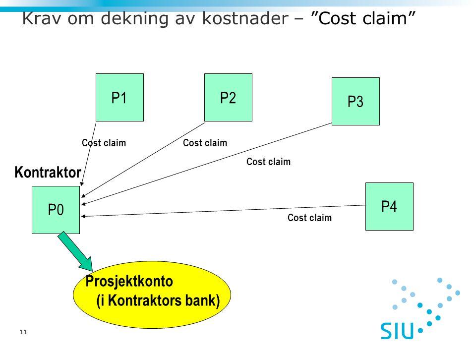 11 Krav om dekning av kostnader – Cost claim Prosjektkonto (i Kontraktors bank) P2 P3 P1 P4 Kontraktor P0 Cost claim