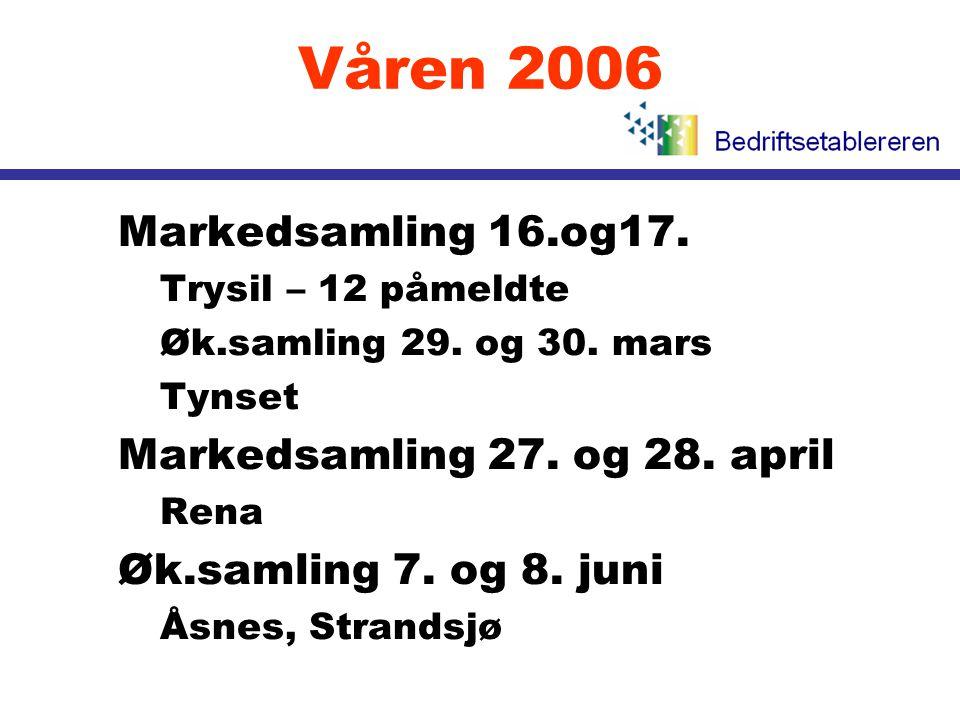 Våren 2006 l Markedsamling 16.og17. •Trysil – 12 påmeldte •Øk.samling 29. og 30. mars •Tynset l Markedsamling 27. og 28. april •Rena l Øk.samling 7. o