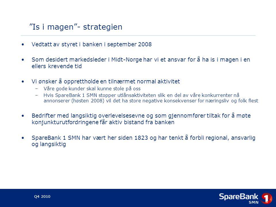 Is i magen - strategien •Vedtatt av styret i banken i september 2008 •Som desidert markedsleder i Midt-Norge har vi et ansvar for å ha is i magen i en ellers krevende tid •Vi ønsker å opprettholde en tilnærmet normal aktivitet –Våre gode kunder skal kunne stole på oss –Hvis SpareBank 1 SMN stopper utlånsaktiviteten slik en del av våre konkurrenter nå annonserer (høsten 2008) vil det ha store negative konsekvenser for næringsliv og folk flest •Bedrifter med langsiktig overlevelsesevne og som gjennomfører tiltak for å møte konjunkturutfordringene får aktiv bistand fra banken •SpareBank 1 SMN har vært her siden 1823 og har tenkt å forbli regional, ansvarlig og langsiktig Q4 2010