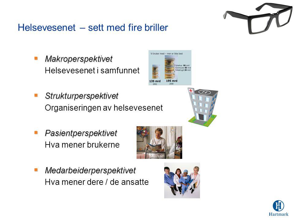 Helsevesenet – sett med fire briller  Makroperspektivet  Makroperspektivet Helsevesenet i samfunnet  Strukturperspektivet  Strukturperspektivet Or