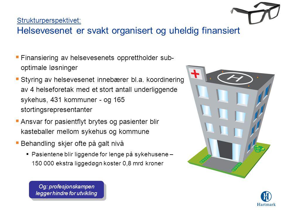 Strukturperspektivet: Helsevesenet er svakt organisert og uheldig finansiert  Finansiering av helsevesenets opprettholder sub- optimale løsninger  S