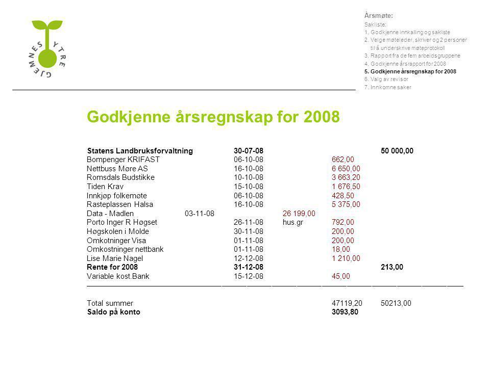 Godkjenne årsregnskap for 2008 Statens Landbruksforvaltning30-07-0850 000,00 Bompenger KRIFAST06-10-08662,00 Nettbuss Møre AS16-10-086 650,00 Romsdals Budstikke10-10-083 663,20 Tiden Krav15-10-081 676,50 Innkjøp folkemøte 06-10-08428,50 Rasteplassen Halsa16-10-08 5 375,00 Data - Madlen03-11-0826 199,00 Porto Inger R Høgset26-11-08hus.gr792,00 Høgskolen i Molde30-11-08200,00 Omkotninger Visa01-11-08200,00 Omkostninger nettbank01-11-0818,00 Lise Marie Nagel12-12-081 210,00 Rente for 200831-12-08 213,00 Variable kost.Bank15-12-0845,00 ––––––––––––––––––––––––––––––––––––––––––––––––––––––––––––––––––––––––––––––––––––––––––– Total summer 47119,2050213,00 Saldo på konto 3093,80 Årsmøte: Sakliste: 1.