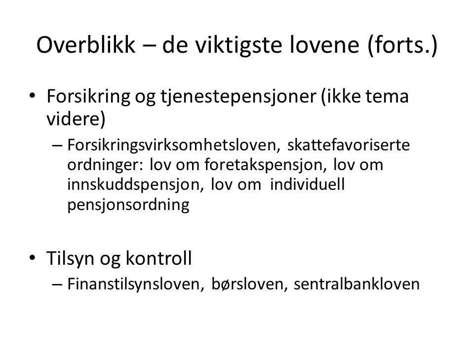 Finansinstitusjoner • Sparebanker Innskuddsmonopol • Forretningsbanker • Finansieringsforetak • Låneformidlere • (Forsikringsselskaper) • Finanskonsern