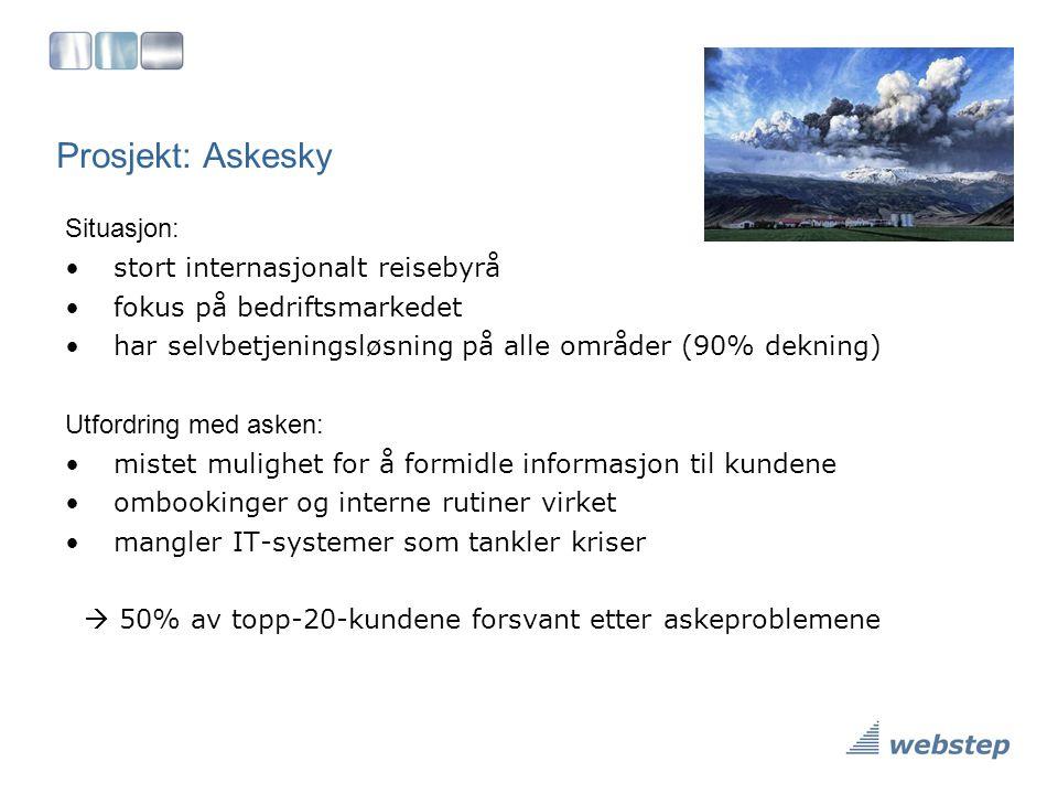 Prosjekt: Askesky Situasjon: • stort internasjonalt reisebyrå • fokus på bedriftsmarkedet • har selvbetjeningsløsning på alle områder (90% dekning) Ut