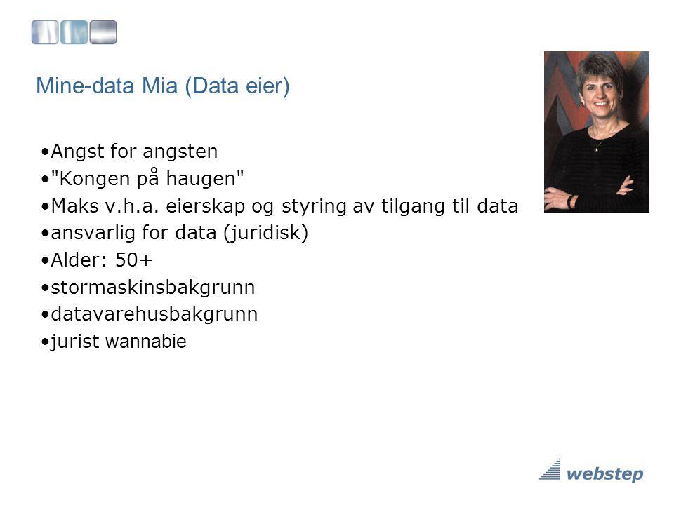 Mine-data Mia (Data eier) •Angst for angsten •