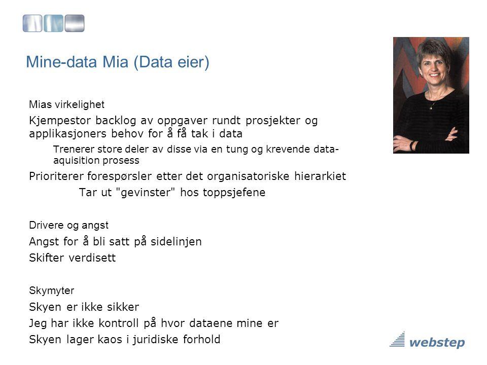 Mine-data Mia (Data eier) Mias virkelighet Kjempestor backlog av oppgaver rundt prosjekter og applikasjoners behov for å få tak i data Trenerer store