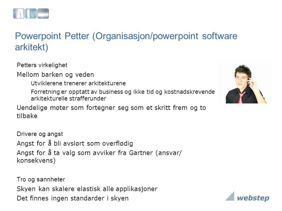 Powerpoint Petter (Organisasjon/powerpoint software arkitekt) Petters virkelighet Mellom barken og veden Utviklerene trenerer arkitekturene Forretning