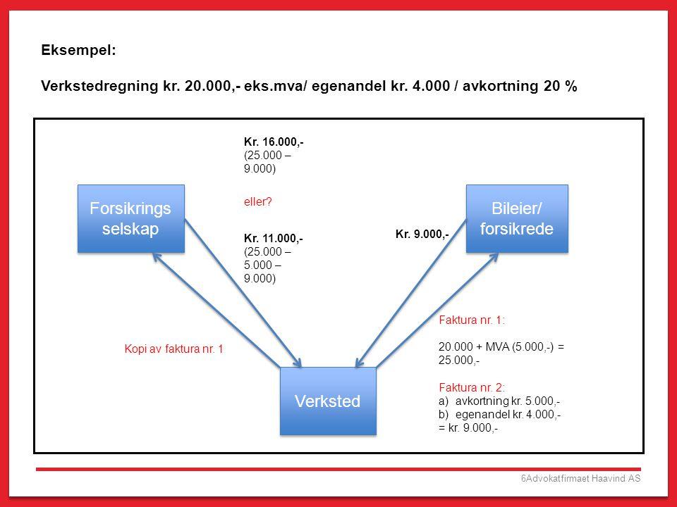 6Advokatfirmaet Haavind AS Eksempel: Verkstedregning kr. 20.000,- eks.mva/ egenandel kr. 4.000 / avkortning 20 % Forsikrings selskap Forsikrings selsk