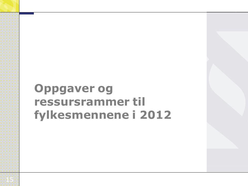 15 Oppgaver og ressursrammer til fylkesmennene i 2012