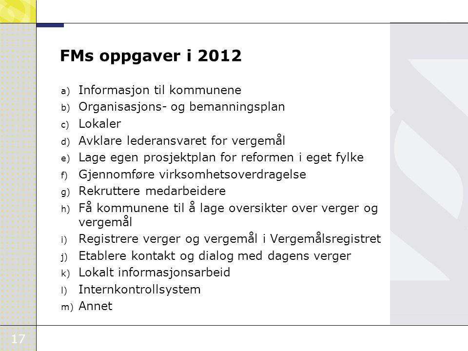 17 FMs oppgaver i 2012 a) Informasjon til kommunene b) Organisasjons- og bemanningsplan c) Lokaler d) Avklare lederansvaret for vergemål e) Lage egen