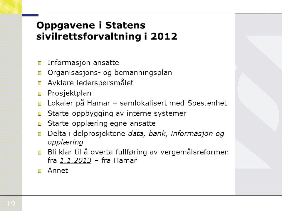 19 Oppgavene i Statens sivilrettsforvaltning i 2012 Informasjon ansatte Organisasjons- og bemanningsplan Avklare lederspørsmålet Prosjektplan Lokaler