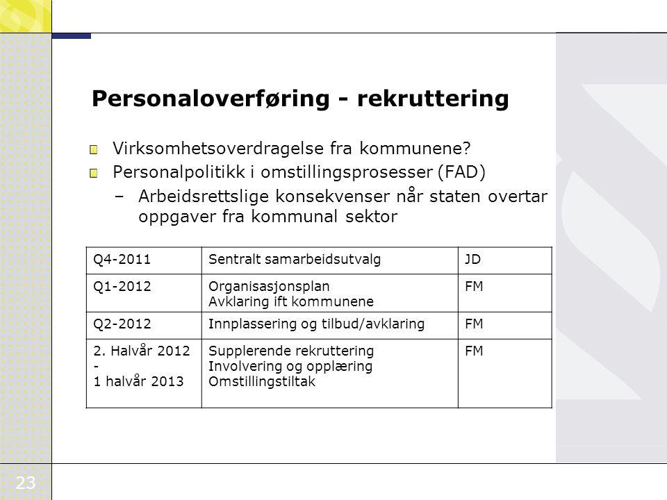23 Personaloverføring - rekruttering Virksomhetsoverdragelse fra kommunene? Personalpolitikk i omstillingsprosesser (FAD) –Arbeidsrettslige konsekvens