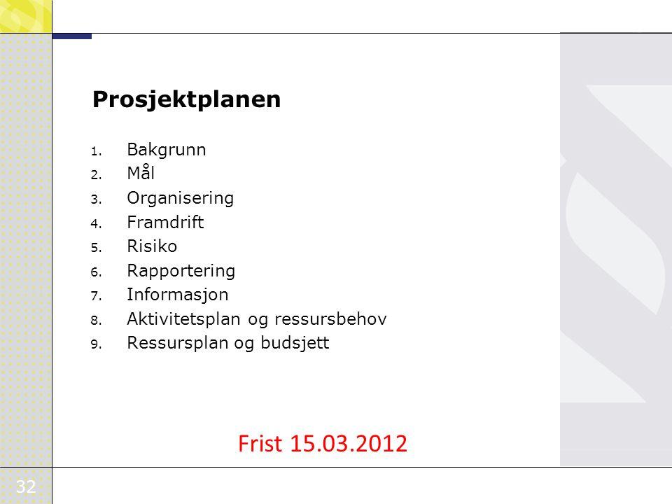 32 Prosjektplanen 1. Bakgrunn 2. Mål 3. Organisering 4. Framdrift 5. Risiko 6. Rapportering 7. Informasjon 8. Aktivitetsplan og ressursbehov 9. Ressur