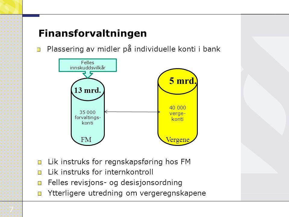 7 Finansforvaltningen Plassering av midler på individuelle konti i bank 40 000 verge- konti 35 000 forvaltings- konti Felles innskuddsvilkår FMVergene