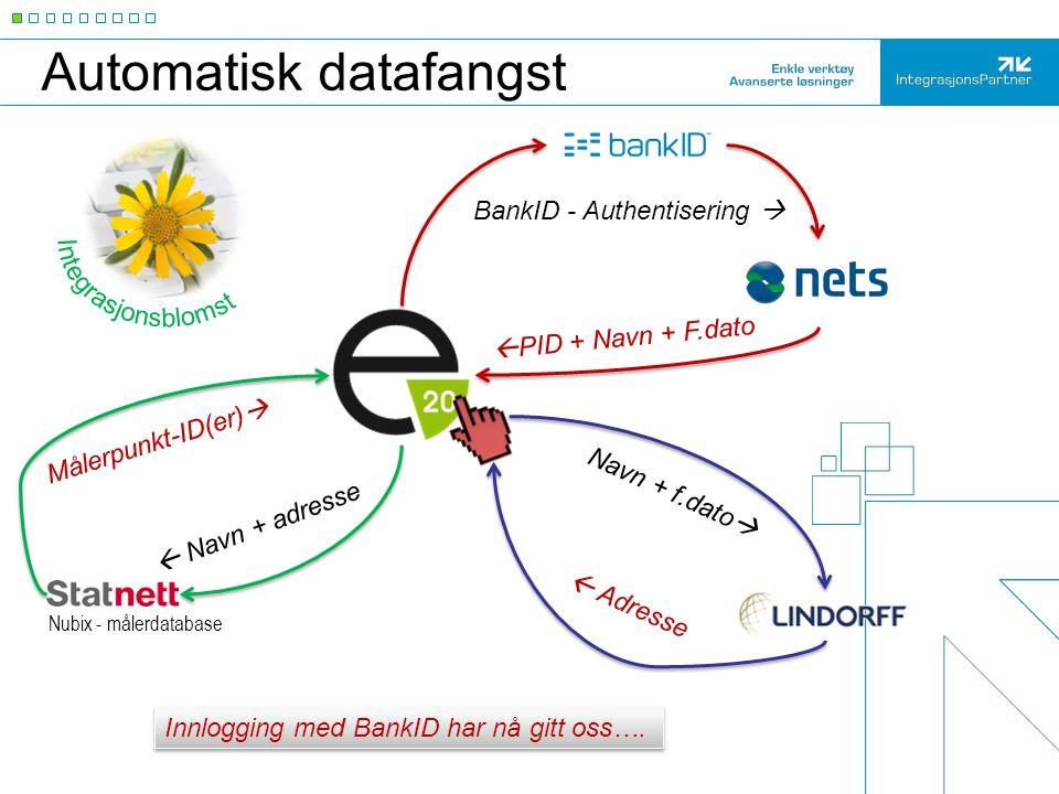 Nubix - målerdatabase BankID - Authentisering   PID + Navn + F.dato Automatisk datafangst Navn + f.dato   Adresse  Navn + adresse Målerpunkt-ID(e