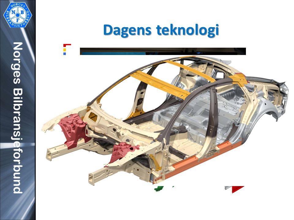 Norges Bilbransjeforbund Dagens teknologi Støpt aluminium i kombinasjon med høyfast stål Ekstra høyfast stål i kombinasjon med høyfast stål Dagens teknologi skjerper kravene til nøyaktighet og feilmarginer.
